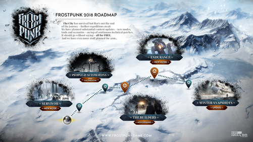 frostpunk roadmap